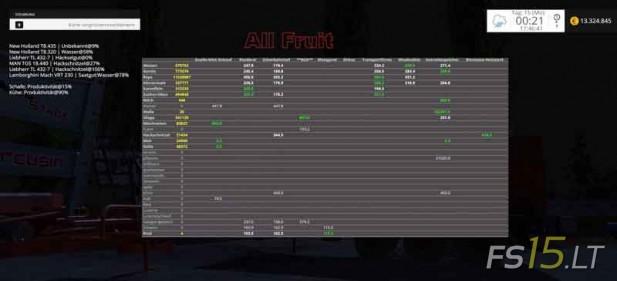 Multi Overlay Hud v 1.1